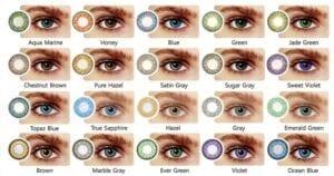 انواع لنز چشم