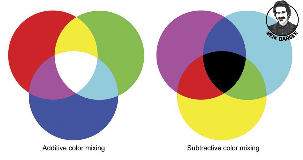 قانون و چرخه رنگ