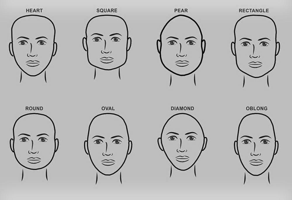 حالت های چهره در آرایشگری